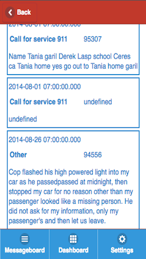 Read the Details on Police Interaction Reports in your Area